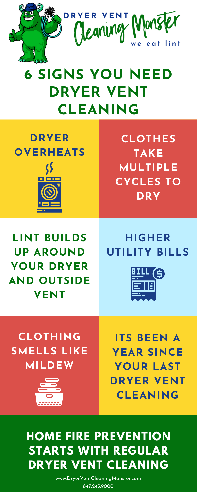 Dryer vent cleaning monster infographic on the 6 major signs you need dryer vent cleaning